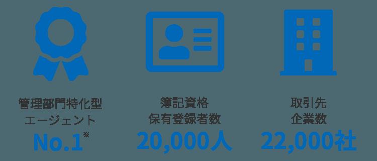 株式会社MS-Japanの実績